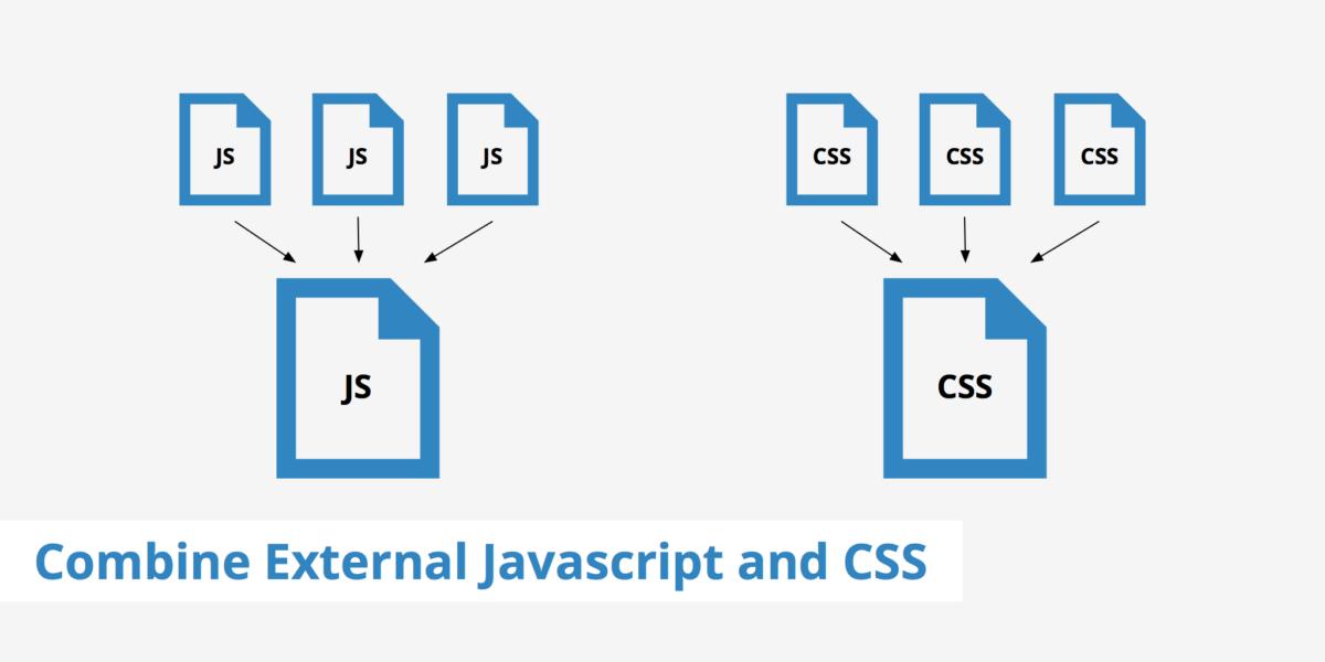 Minimizing JavaScript and CSS files